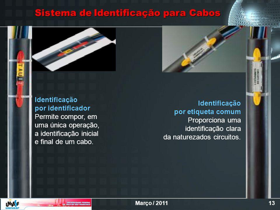 Sistema de Identificação para Cabos