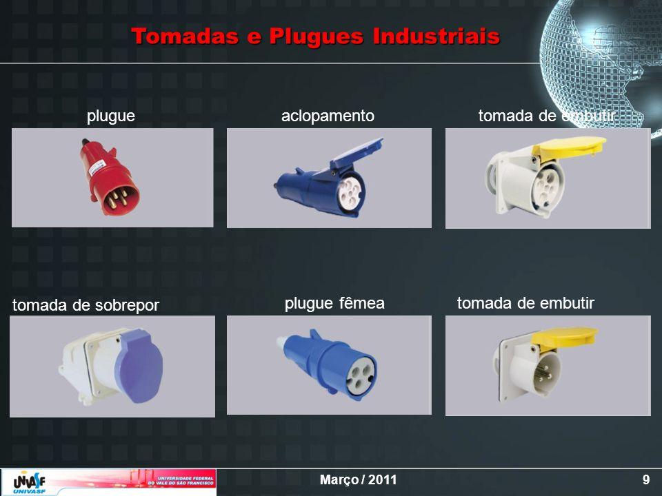 Tomadas e Plugues Industriais