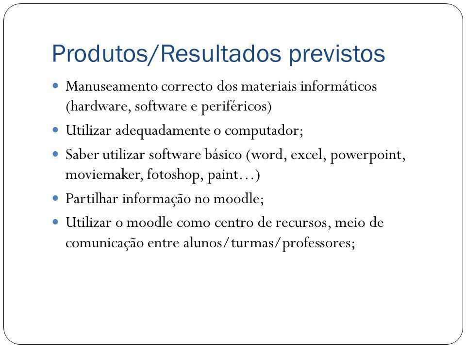 Produtos/Resultados previstos