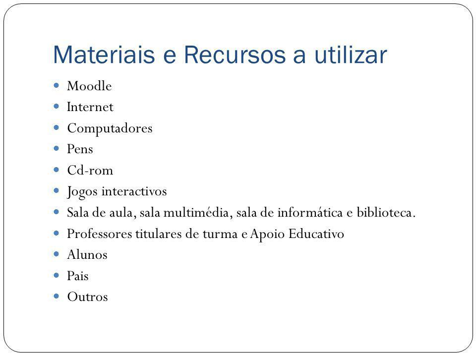 Materiais e Recursos a utilizar