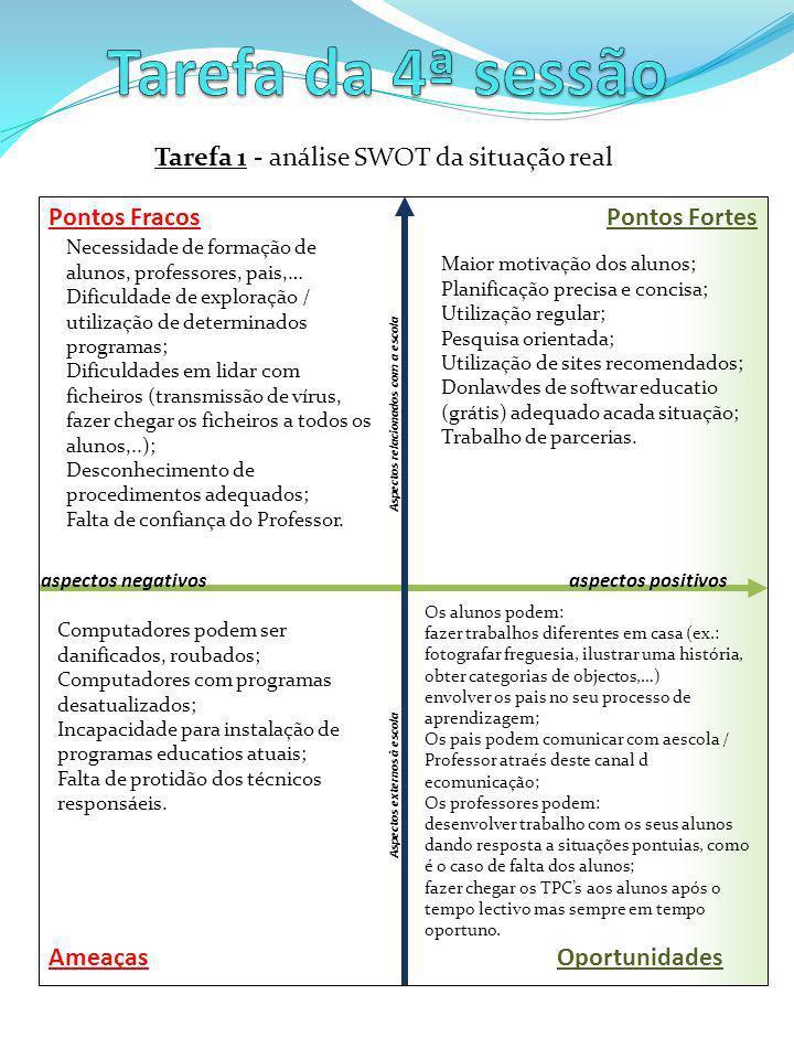 Tarefa 1 - análise SWOT da situação real