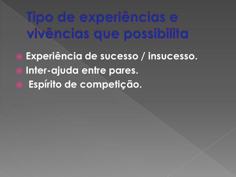 Tipo de experiências e vivências que possibilita
