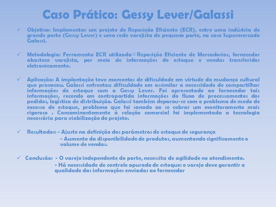 Caso Prático: Gessy Lever/Galassi