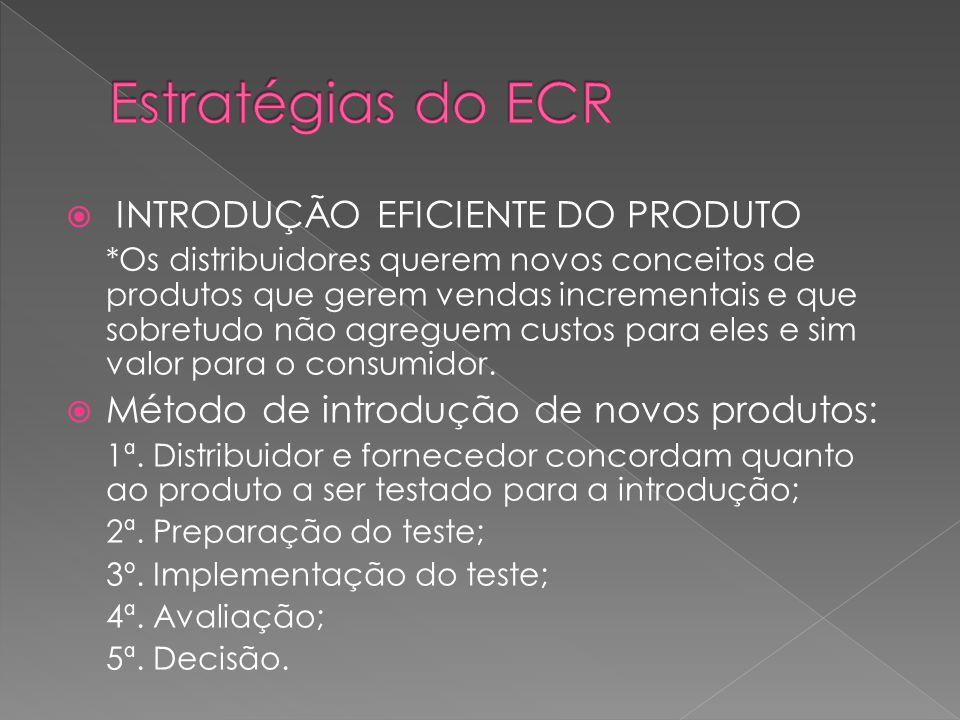 Estratégias do ECR INTRODUÇÃO EFICIENTE DO PRODUTO