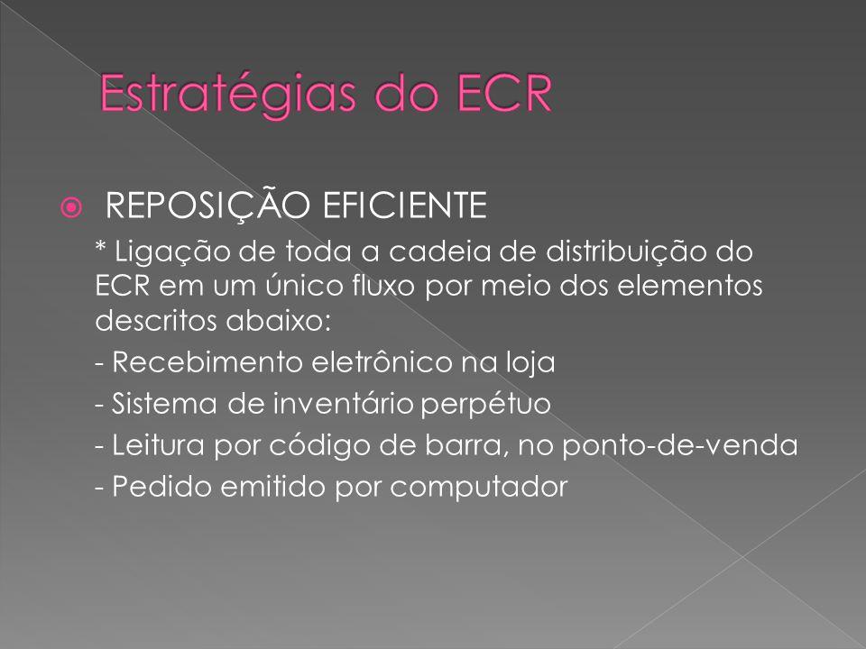 Estratégias do ECR REPOSIÇÃO EFICIENTE