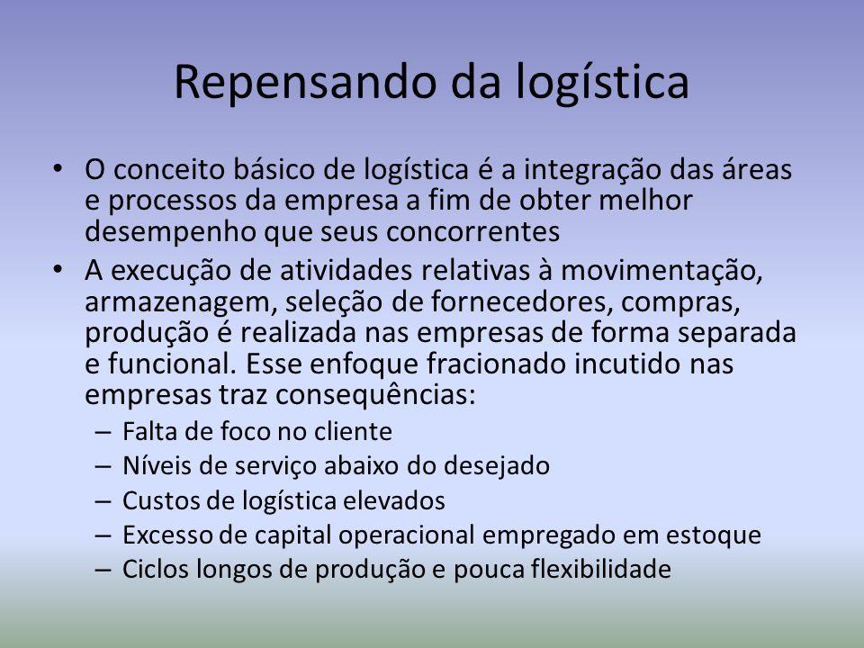 Repensando da logística