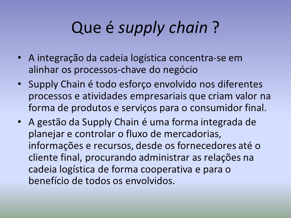 Que é supply chain A integração da cadeia logística concentra-se em alinhar os processos-chave do negócio.