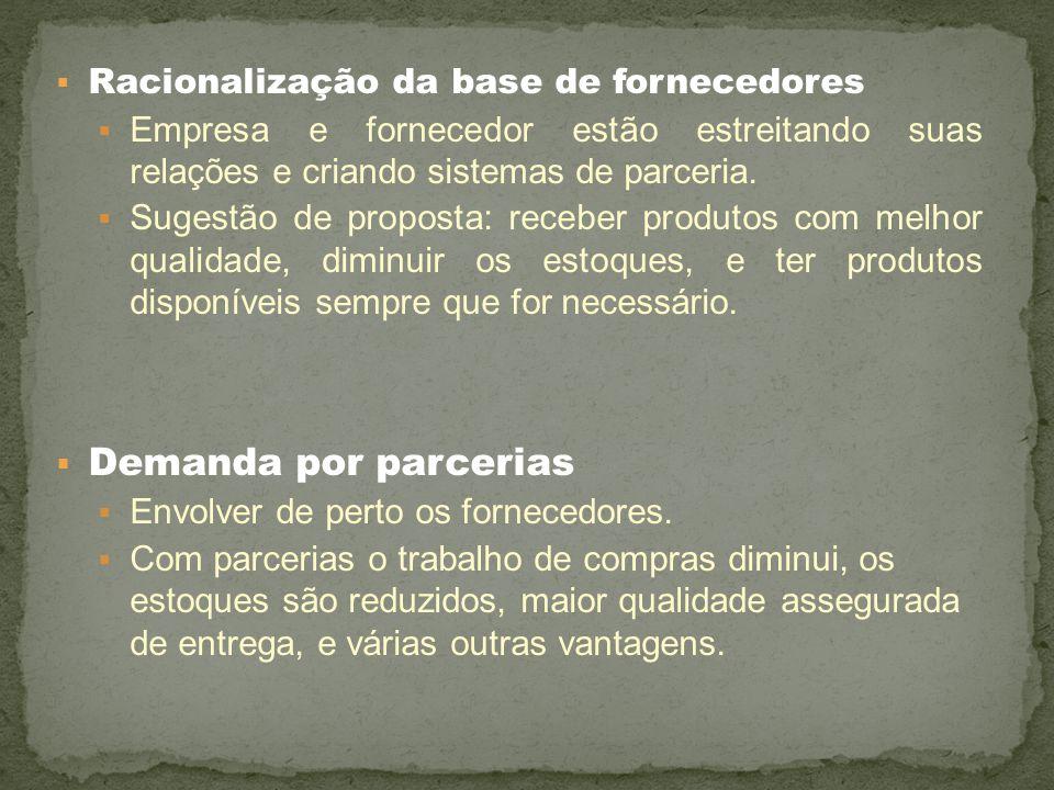 Demanda por parcerias Racionalização da base de fornecedores