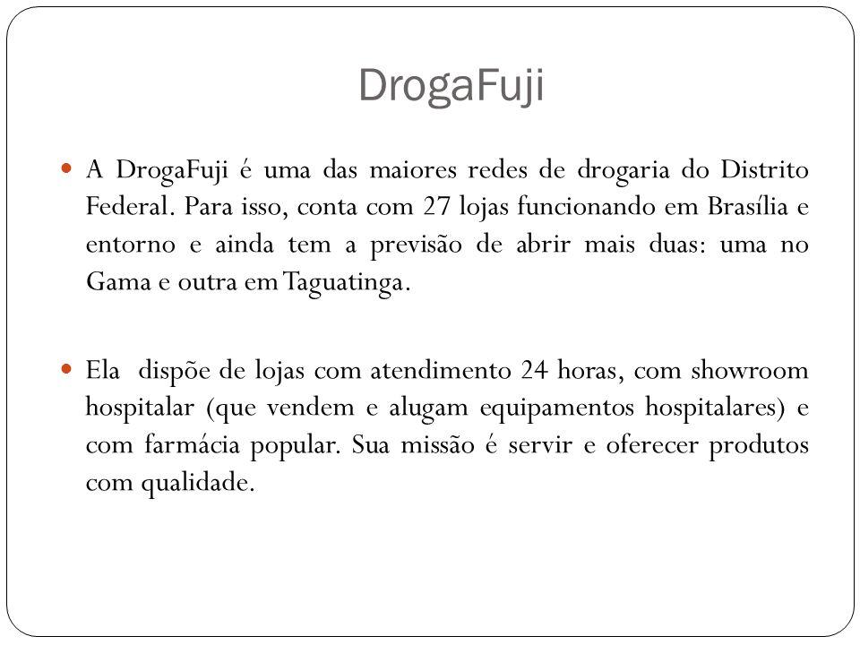 DrogaFuji