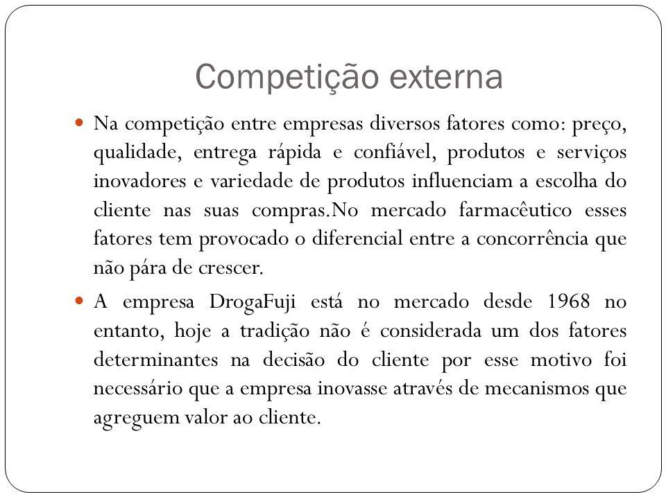 Competição externa