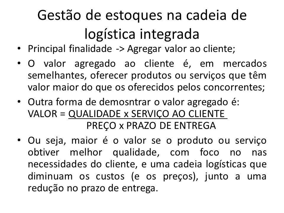 Gestão de estoques na cadeia de logística integrada