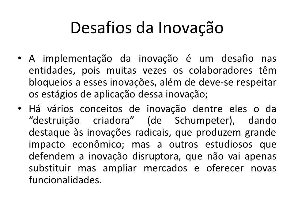 Desafios da Inovação