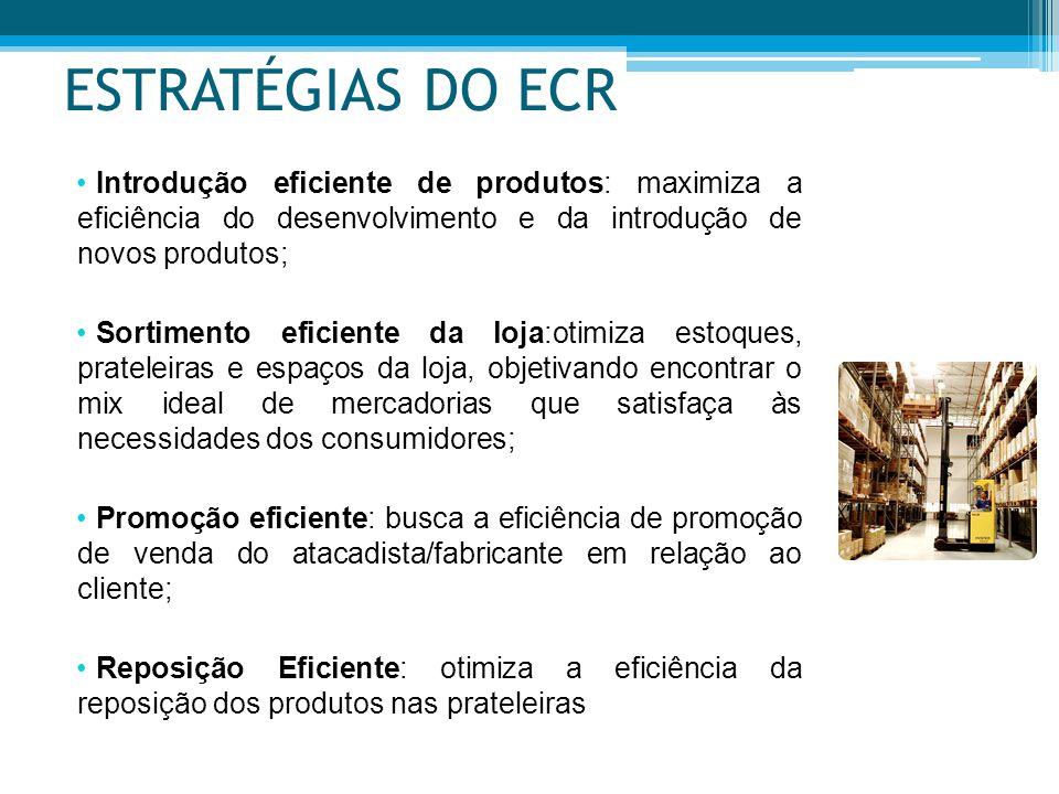 ESTRATÉGIAS DO ECR Introdução eficiente de produtos: maximiza a eficiência do desenvolvimento e da introdução de novos produtos;