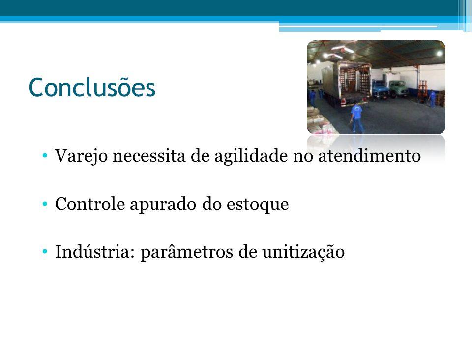 Conclusões Varejo necessita de agilidade no atendimento
