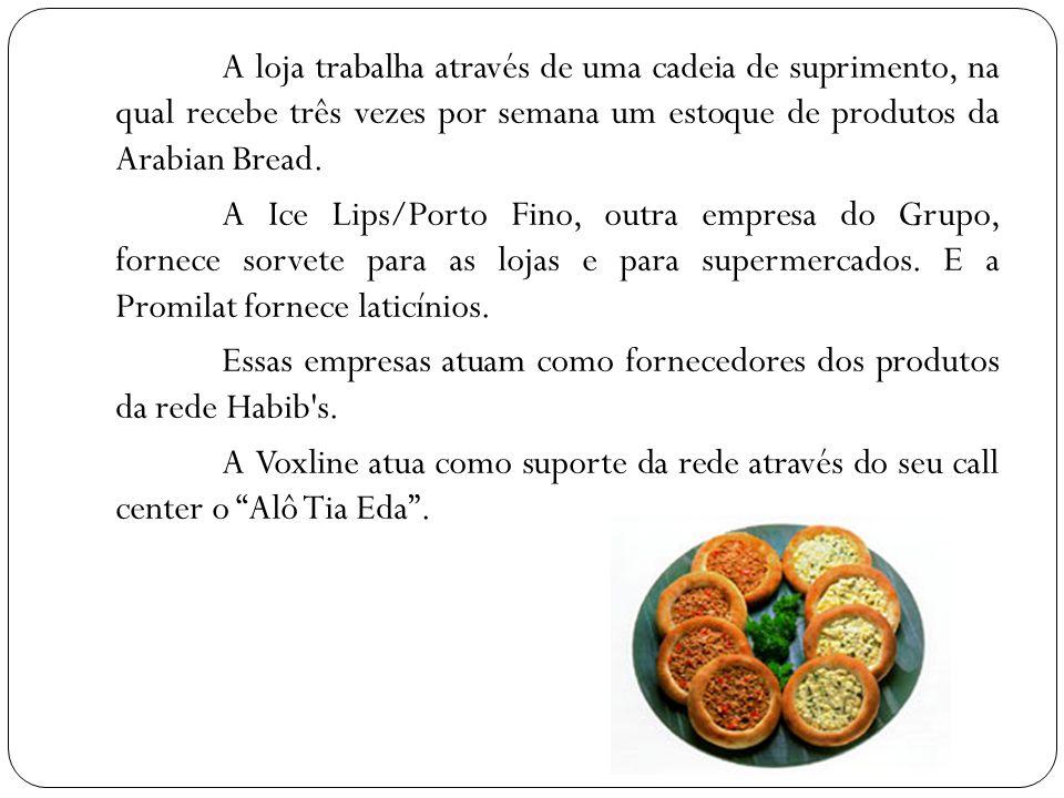 A loja trabalha através de uma cadeia de suprimento, na qual recebe três vezes por semana um estoque de produtos da Arabian Bread.