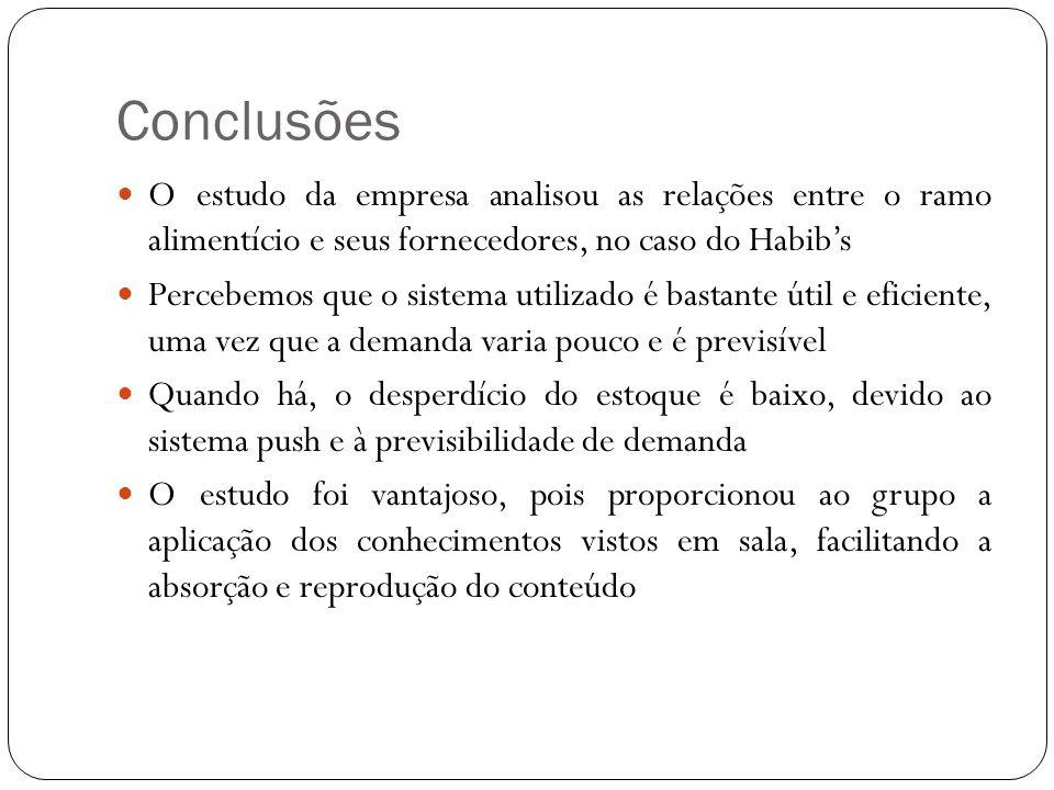 Conclusões O estudo da empresa analisou as relações entre o ramo alimentício e seus fornecedores, no caso do Habib's.