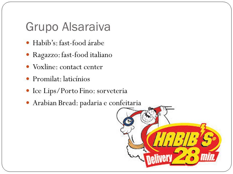 Grupo Alsaraiva Habib's: fast-food árabe Ragazzo: fast-food italiano
