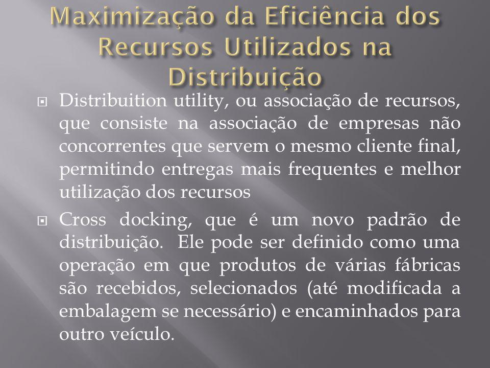 Maximização da Eficiência dos Recursos Utilizados na Distribuição