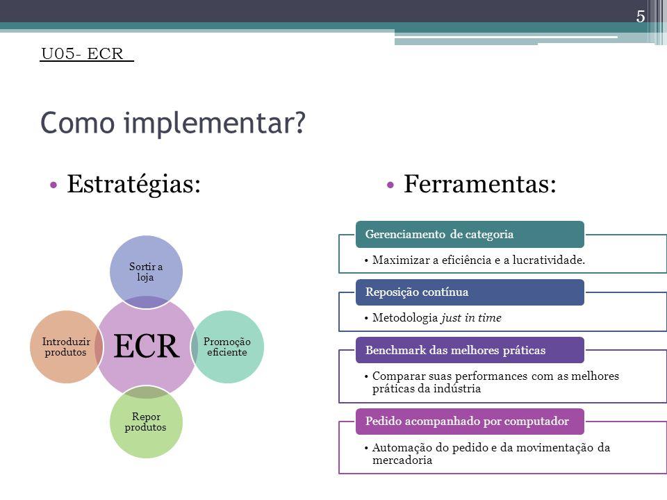 ECR Como implementar Estratégias: Ferramentas: