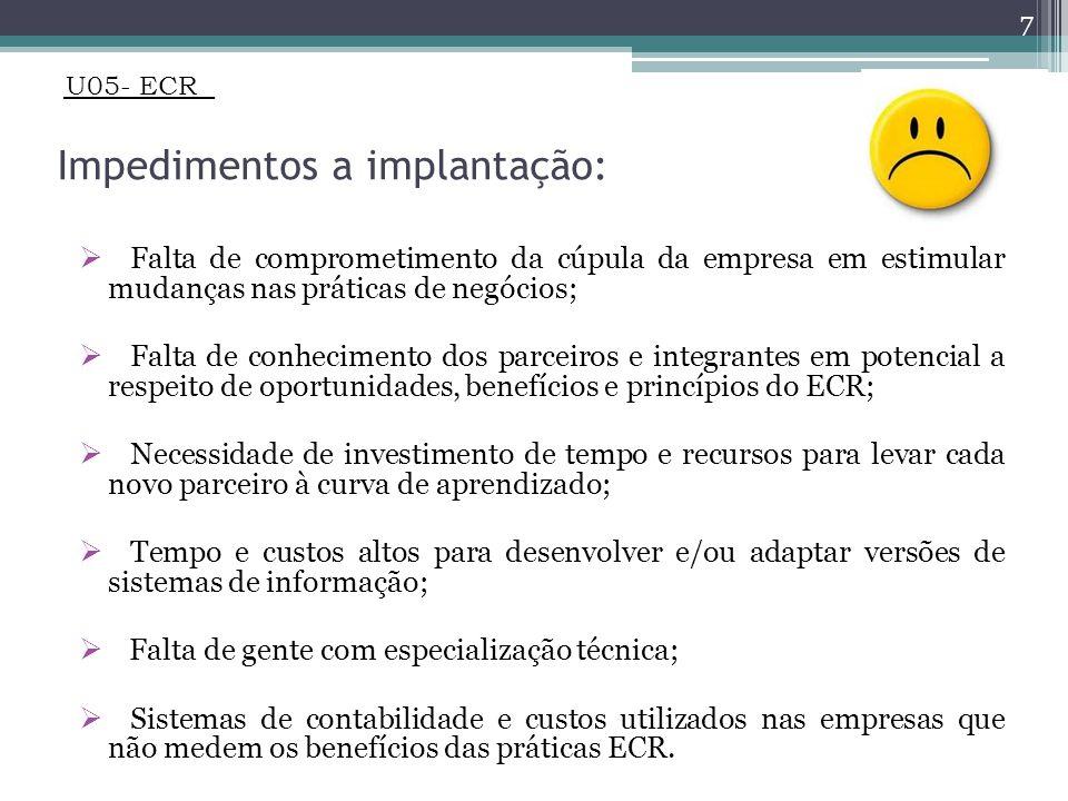 Impedimentos a implantação: