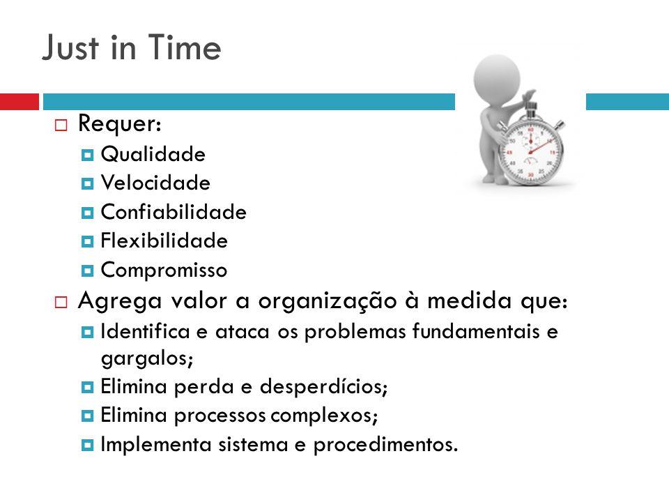 Just in Time Requer: Agrega valor a organização à medida que: