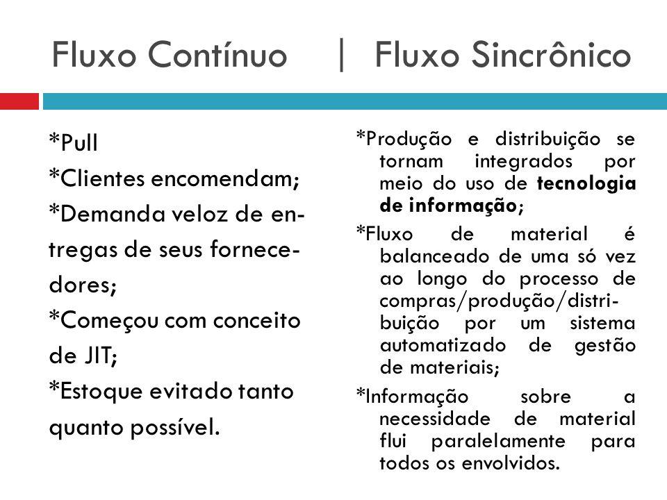 Fluxo Contínuo | Fluxo Sincrônico