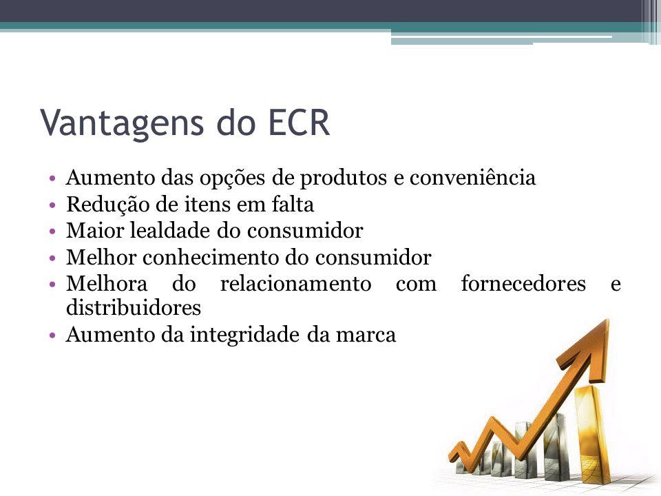 Vantagens do ECR Aumento das opções de produtos e conveniência