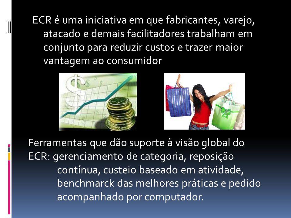 ECR é uma iniciativa em que fabricantes, varejo, atacado e demais facilitadores trabalham em conjunto para reduzir custos e trazer maior vantagem ao consumidor