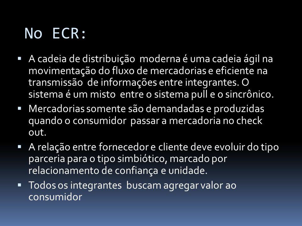 No ECR: