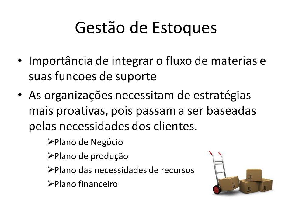 Gestão de Estoques Importância de integrar o fluxo de materias e suas funcoes de suporte.