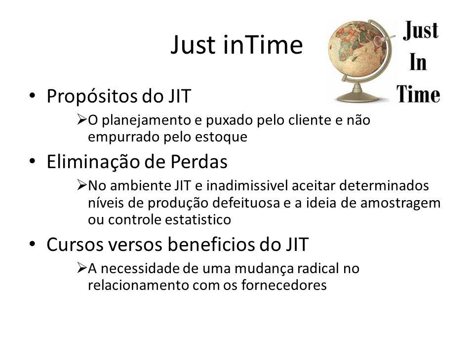 Just inTime Propósitos do JIT Eliminação de Perdas