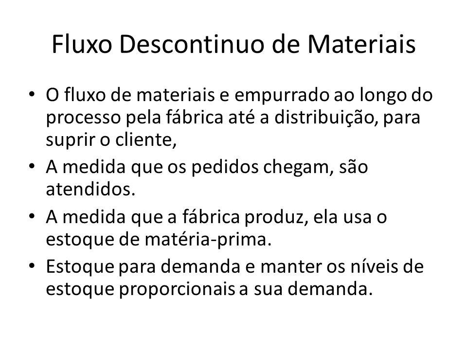 Fluxo Descontinuo de Materiais
