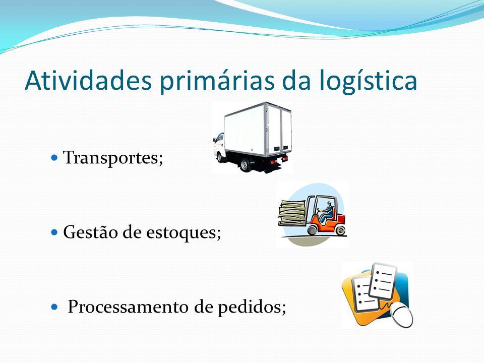 Atividades primárias da logística