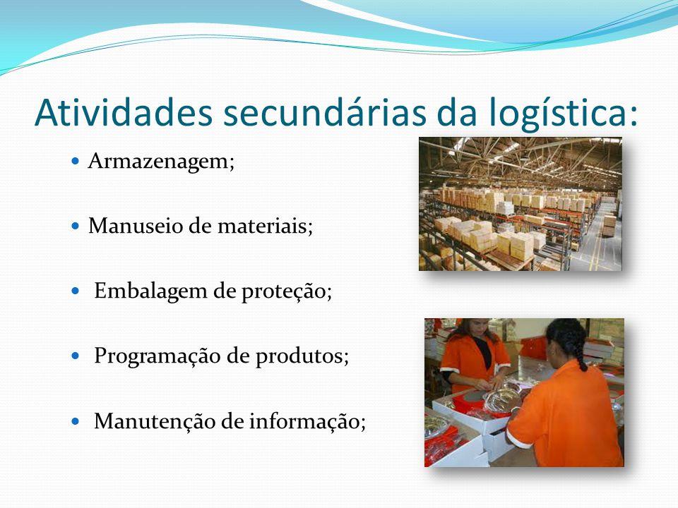 Atividades secundárias da logística: