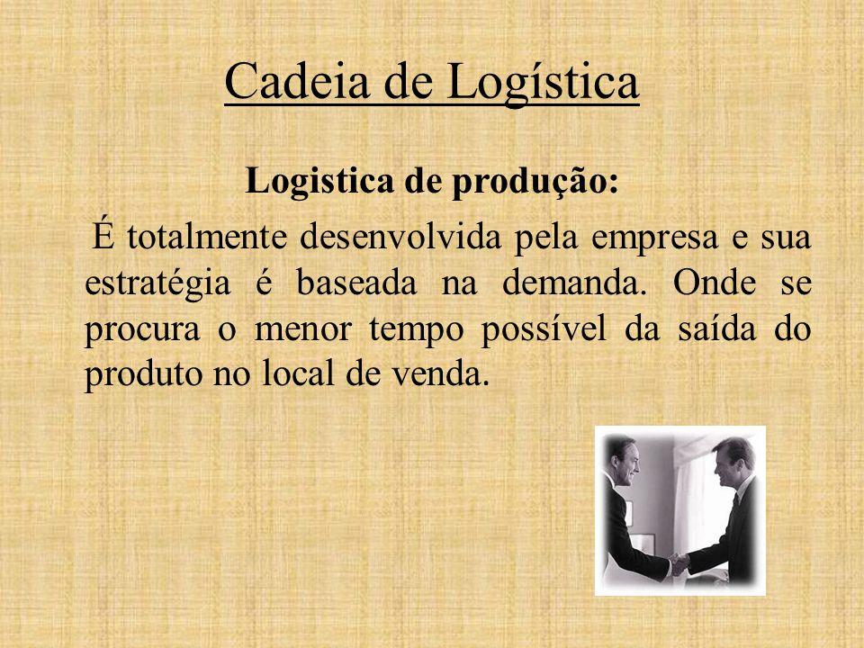 Cadeia de Logística