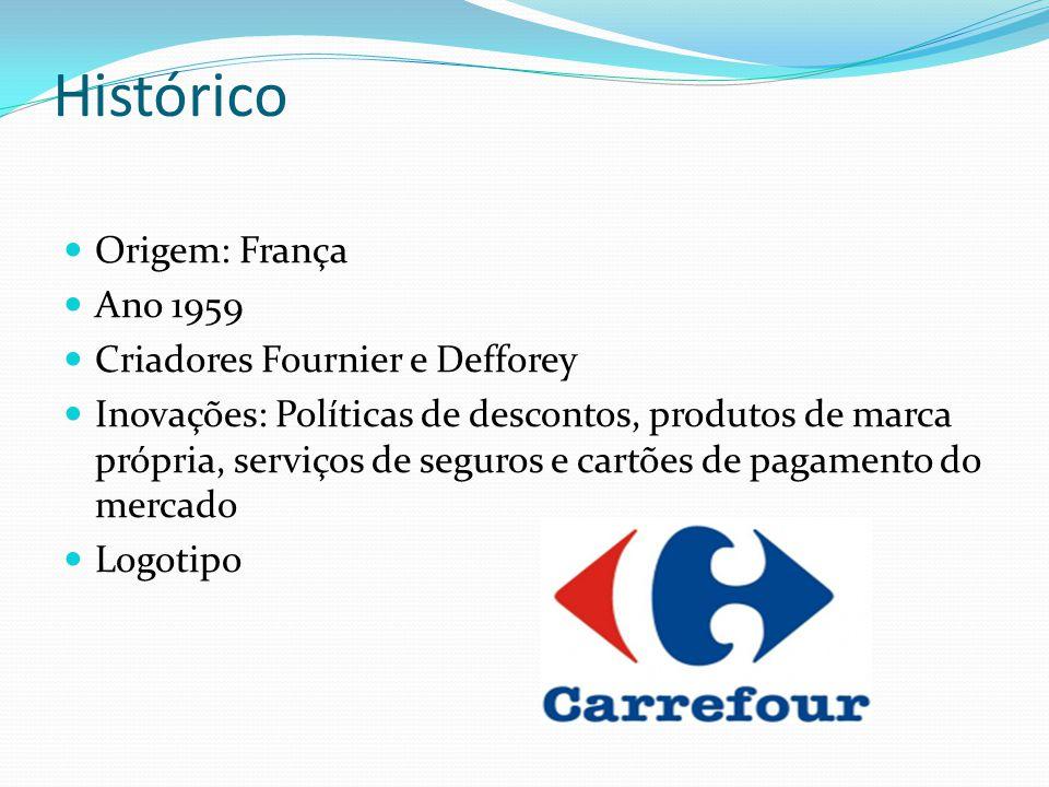 Histórico Origem: França Ano 1959 Criadores Fournier e Defforey