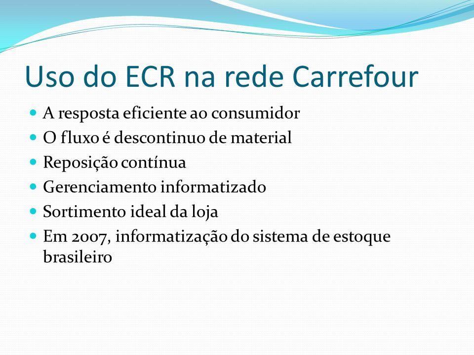 Uso do ECR na rede Carrefour