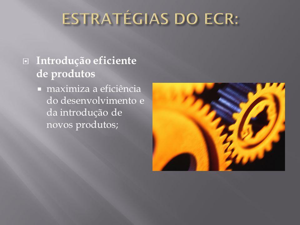 ESTRATÉGIAS DO ECR: Introdução eficiente de produtos