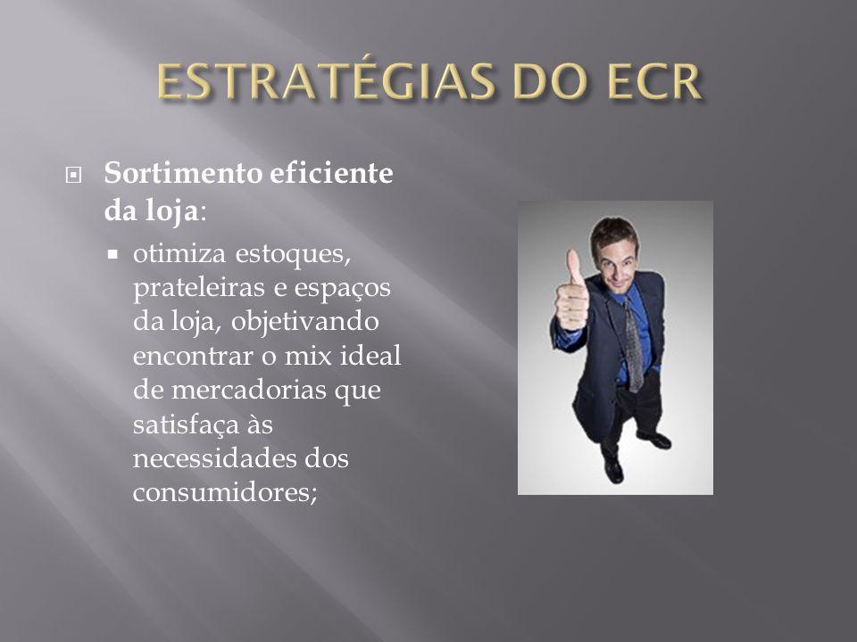 ESTRATÉGIAS DO ECR Sortimento eficiente da loja: