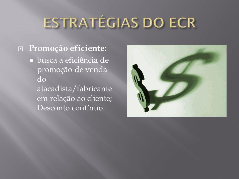 ESTRATÉGIAS DO ECR Promoção eficiente: