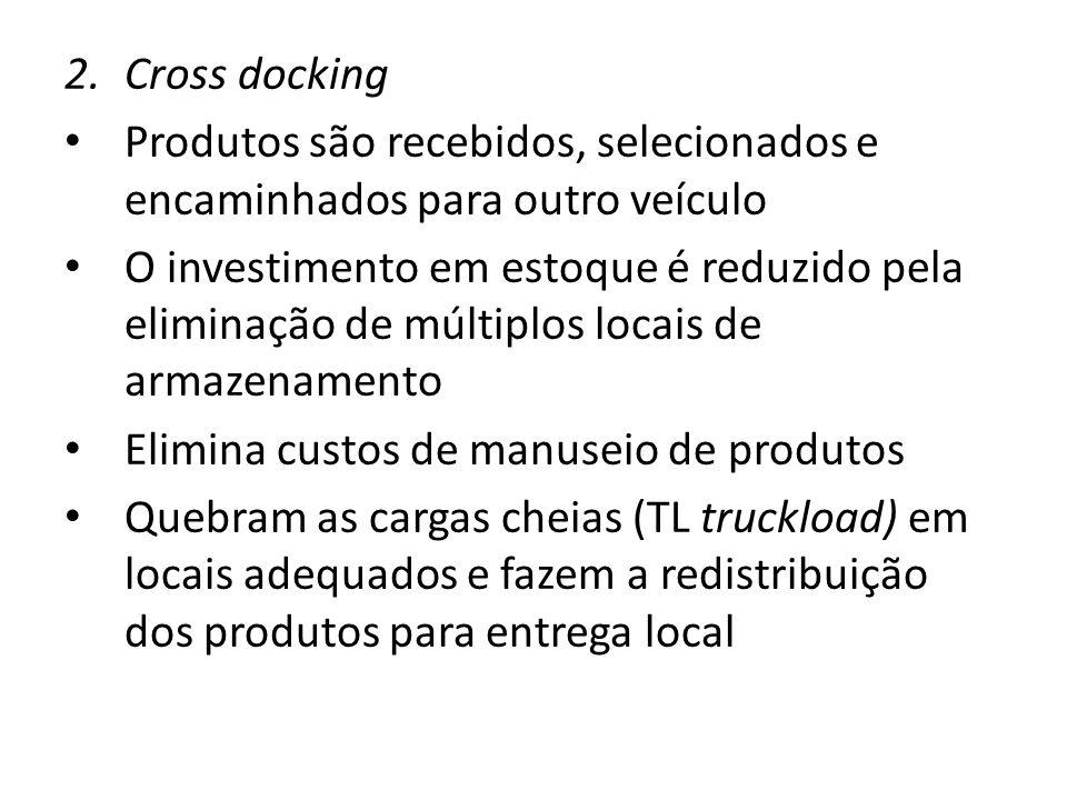 Cross docking Produtos são recebidos, selecionados e encaminhados para outro veículo.
