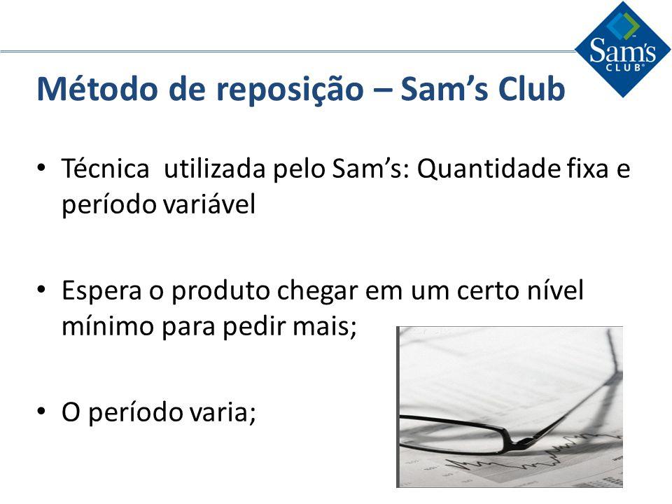 Método de reposição – Sam's Club