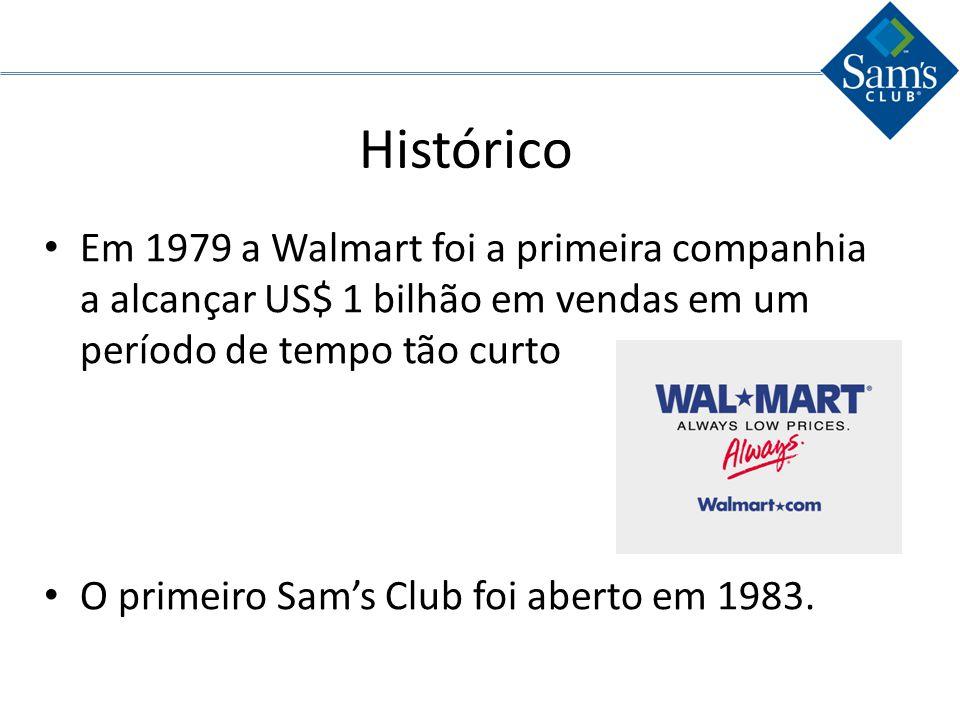 Histórico Em 1979 a Walmart foi a primeira companhia a alcançar US$ 1 bilhão em vendas em um período de tempo tão curto.