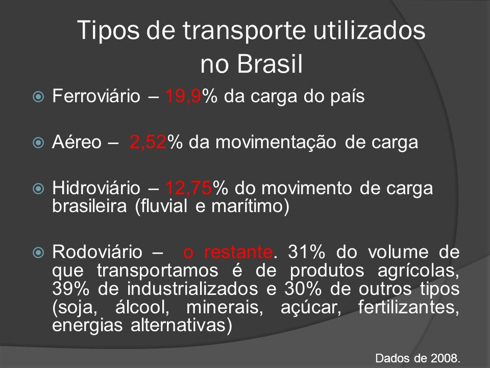 Tipos de transporte utilizados no Brasil