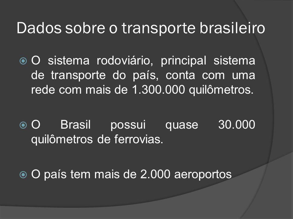 Dados sobre o transporte brasileiro