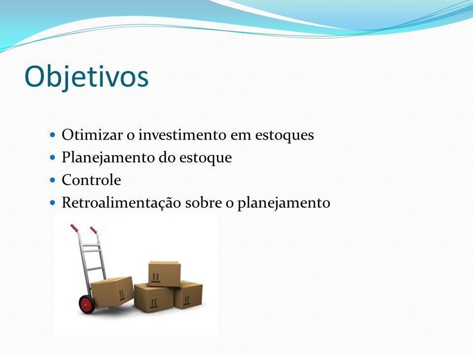 Objetivos Otimizar o investimento em estoques Planejamento do estoque
