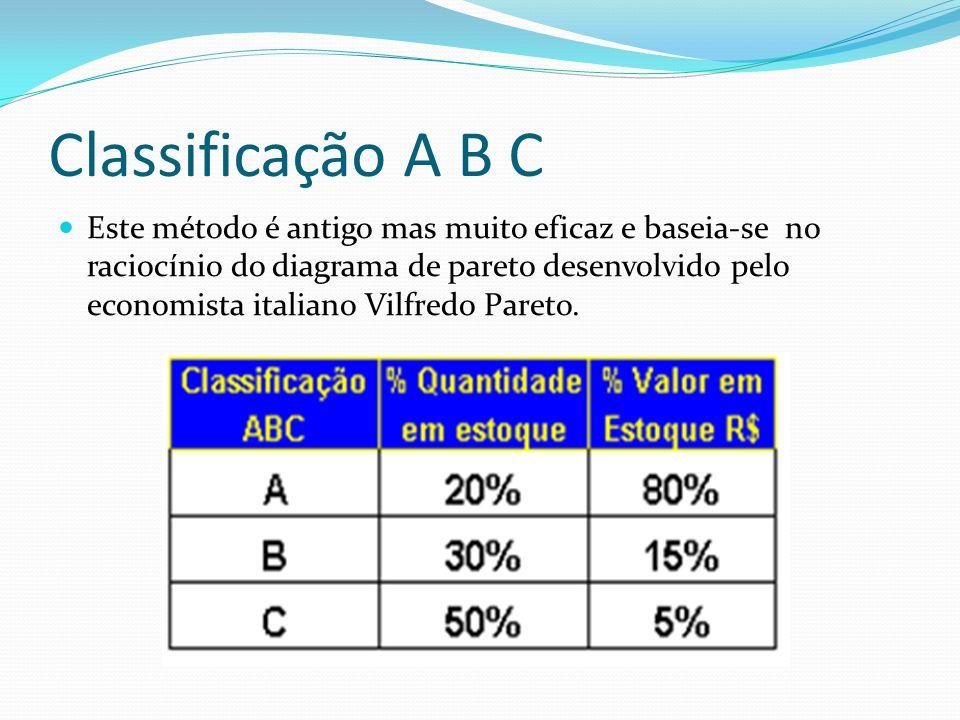 Classificação A B C