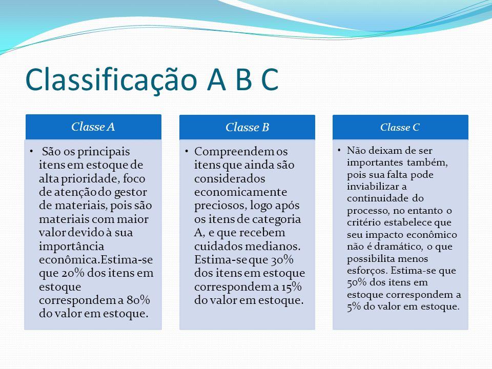 Classificação A B C Classe A