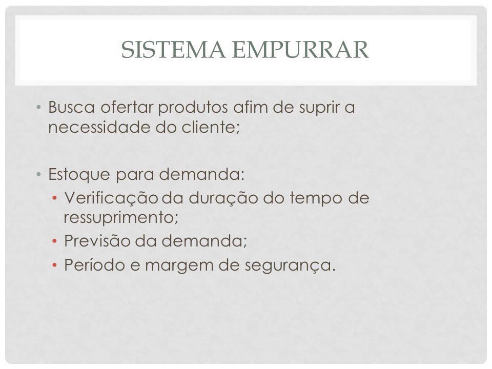 Sistema empurrar Busca ofertar produtos afim de suprir a necessidade do cliente; Estoque para demanda: