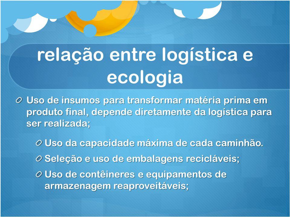 relação entre logística e ecologia